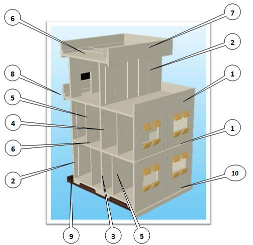 Epc Housing System